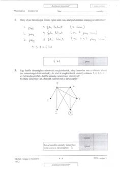 Itt vannak a középszintű matekérettségi megoldásai Line Chart, Trigonometry