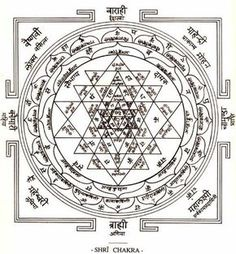 ( Hridaya - Heart of Tantras) Geometrical expression  of NATURE.or PRAKRUTI.  ..Hinduism.
