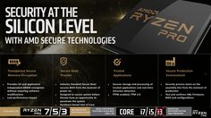 AMD Launches Ryzen PRO CPUs: Enhanced Security Longer Warranty Better Quality - AMD has introduced its Ryzen PRO processors for business and commercial desktop PCs. The new lineup of CPUs includes Ryzen 3 Pro Ryzen 5 PRO and Ryzen 7 PRO products with four six or eight cores and various frequencies.