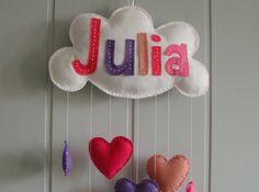 Wolke mit einem Namen - Dekorieren eines Kinderzimmers