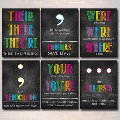 English Grammar Punctuation Poster Set, Classroom Grammar Posters, INSTANT DOWNLOAD Classroom Decor, High School English Teacher Printables