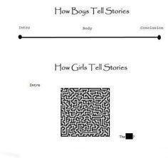 # Ways To Understand Women  10