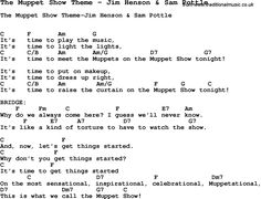 Song The Muppet Show Theme by Jim Henson & Sam Pottle, with lyrics for vocal performance and accompaniment chords for Ukulele, Guitar Banjo etc.