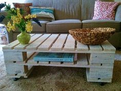 We are all amazed from the furniture that can be made out of pallets. There are so many creative ideas that can be found on the web. Today ...