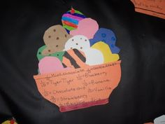Fraction Sundaes - Teaching in the Early Years