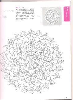 Free Graphics Crochet Patterns