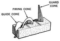 good information for firing electric kilns