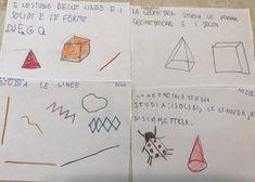 Elementi di geometria, classe terza - Maestra Mihaela Bullet Journal, Math, Words, 3, Geography, Party, Noel, Math Resources, Horse