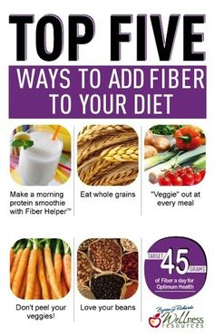 Add fiber to your diet. Weight loss tips & support