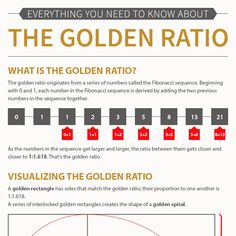 There's a common mathematical ratio found in nature that can be used to create natural looking compositions in your design work... Tips for golden ratio.