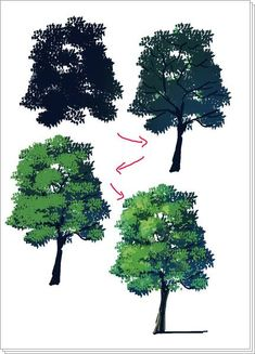 how to draw coupling trees