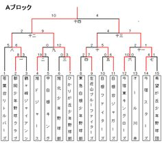 トーナメント表 第80回大会 - ajbba-gakudoubuのJimdoページ