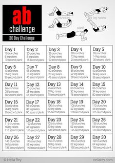 Ab Challenge This woman's blog is incredible