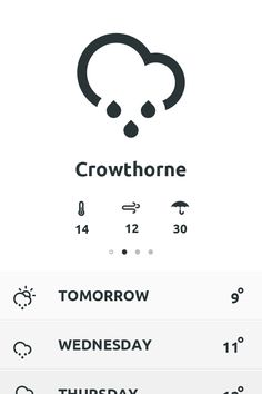 Weather App - Icons font