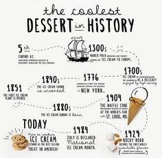 Do you know how many licks it takes to finish a single scoop cone? Learn this and more fun facts about ice cream. Ice Cream Stand, Eating Ice Cream, Love Ice Cream, Ice Cream Parlor, Ice Cream Facts, History Of Ice Cream, National Ice Cream Month, Ice Cream Social, Ice Cream Toppings