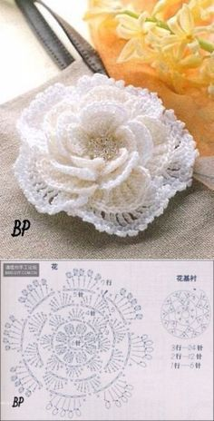 Diy Crafts - Watch The Video Splendid Crochet a Puff Flower Ideas. Phenomenal Crochet a Puff Flower Ideas. Crochet Flower Tutorial, Crochet Flower Patterns, Crochet Designs, Crochet Flowers, Knitting Patterns, Crochet Ideas, Irish Crochet Tutorial, Crochet Puff Flower, Crochet Diagram