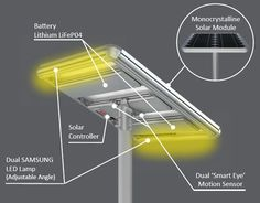 11 best lights images on pinterest floor lamp street lamp and wiring diagram for led solar street lights powered free asfbconference2016 Gallery