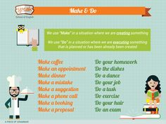 Make and Do are two of the most common verbs in the English language. We often use them with lots of different situations. It's difficult to remember in which situation we use each of them.🤔 A good way to remember is this. English Grammar, English Language, Grammar Tips, Writing Tips, How To Plan, How To Make, Easy, English People, English