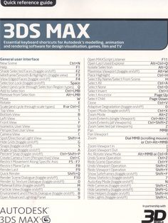 3ds Max Users Quick Reference Guide