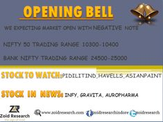 Good Morning. #Stockmarket Opening Bell 16 March.Get #intraday tips click @ www.zoidresearch.com