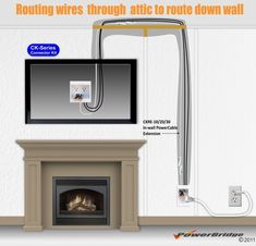 installing electrical outlet above fireplace - Hiding Wires on Wall Mounted TV Fireplace Extension Kit Tv Mount Over Fireplace, Above Fireplace Ideas, Fireplace Tv Wall, Fireplace Pictures, Fireplace Remodel, Fireplace Design, Small Fireplace, Hiding Tv Cords On Wall, Hide Tv Cords