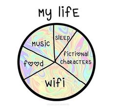 Fictional characters :) music to listen soundtracks of the movies :) sleep to dream about the fictional characters :) food –> dauntless cake :) en wifi for searching fictional characters :)