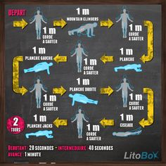 Scéance d'interval training spéciale abdominaux du 10/04/2014