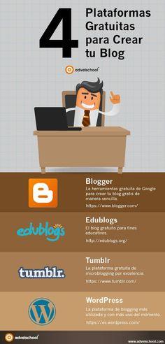 4 plataformas gratuitas para crear tu Blog #infografia #infographic #socialmedia | TICs y Formación