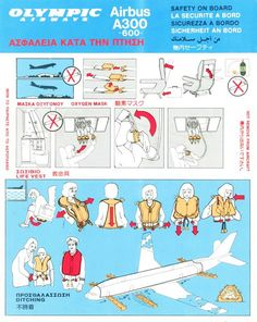 Olympic Airways Safety Card Airbus A300-600