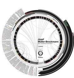 Very cool infographic showing the the influence of Josef Müller-Brockmann.  By Quentin Delobe...