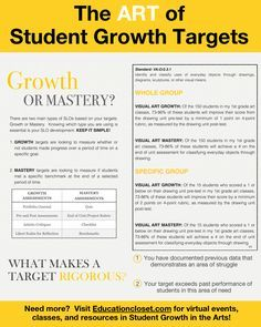 Are you struggling with developing an SLO/SGO (Student Learning or Growth Objectives) this year? Check out our helpful infographic for developing a target that MAKES SENSE for the arts!
