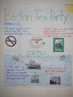 Find this Pin and more on Social Studies Anchor Charts by weareteachers. Social Studies Lesson Plans, 6th Grade Social Studies, Social Studies Classroom, Social Studies Activities, History Classroom, Teaching Social Studies, History Activities, Middle School History, 8th Grade History