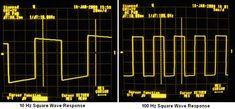Jean Hiraga Super Class-A Amplifier - and Square Wave Response Diy Electronics, Electronics Projects, Electronic Schematics, Stereo Amplifier, Circuit Diagram, Vacuum Tube, Audiophile, Waves, Speakers