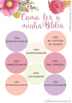 Mulheres em Apuros: [SÉRIE DEVOÇÃO 2] Como ler a sua Bíblia: 8 dicas para uma leitura bíblica transformadora. God Loves Me, No One Loves Me, Bible Quotes, Bible Verses, Bible Journaling For Beginners, In God We Trust, Jesus Freak, Jesus Christ, Christianity
