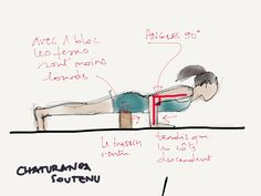 chaturanga avec props | Iyengar Yoga TT Notes