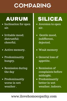 Comapring Aurum and Silicea #homeopathy