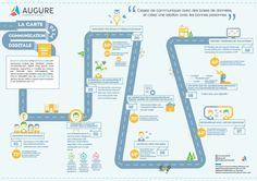 carte de la communication digitale - Augure