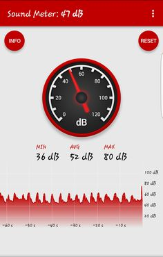 Noise Meter, Sound Level Meter, Human Voice, Cooking Timer, App, Privacy Policy, Android, Hardware, Note