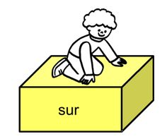 Kindergarten French Immersion lesson on positional language French Resources, Prepositions, Homeschool, Classroom, Canada, Teacher, Activities, Fictional Characters, Ideas
