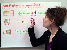 Flipping the 4th Grade Classroom  Math Instruction: Fractions