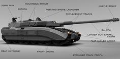 Leopard III (concept) of a new integral tank   Tanks Military  Leopard  Taringa  Armored  War tank http://www.taringa.net/posts/info/18932564/Leopard-III.html