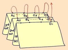 Threading method to bind your book.