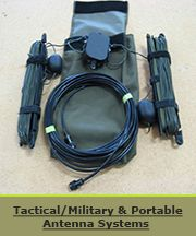 Military HF dipole no tuner Tactical Survival, Tactical Gear, Ham Radio Operator, Dipole Antenna, Ham Radio Antenna, Tactical Equipment, Edc Everyday Carry, Edc Gear, Dual Sim