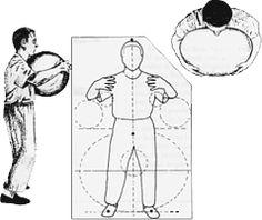 Qi Gong Standing Meditation Postures; Lotus Health Institute: 7. Jupiter (liver) Standing Like a Tree