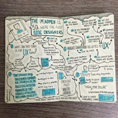 "Sketchnotes from #HCID2015 ""The (M)admen of the 50s were the first User Experience designers."" talk by Jon Dodd (Drawn by Makayla Lewis) 