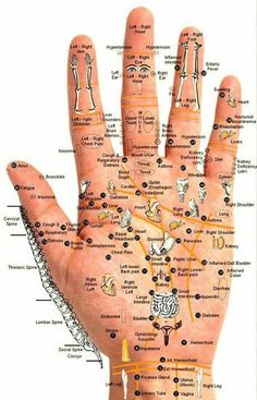 Pain relief #acupressure #reflexology