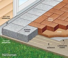 Patio Paver Over Concrete | How to Cover a Concrete Patio With Pavers: The Family Handyman