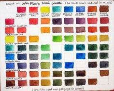 watercolor mixing chart - basic palette #watercolor, #chart