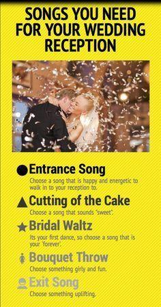 Checklist for Brides - Reception Song Essentials — Majestic Wedding DJ's - Perth WA