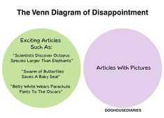 Pin by nkd pagan on venn diagrams pinterest venn diagrams venn diagramsdisappointment ccuart Images